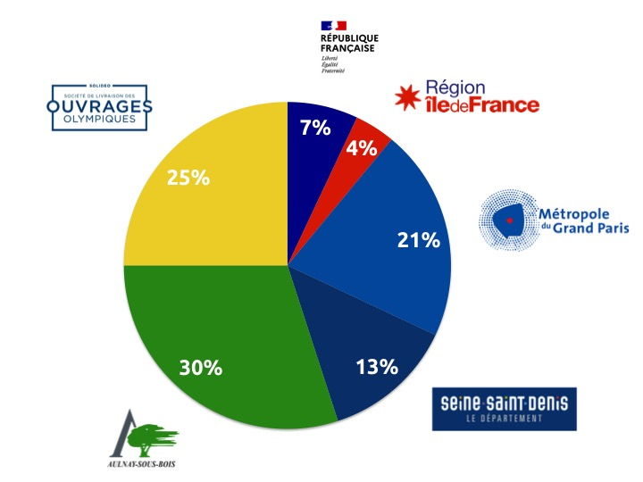 Diapositive1_ Financeurs